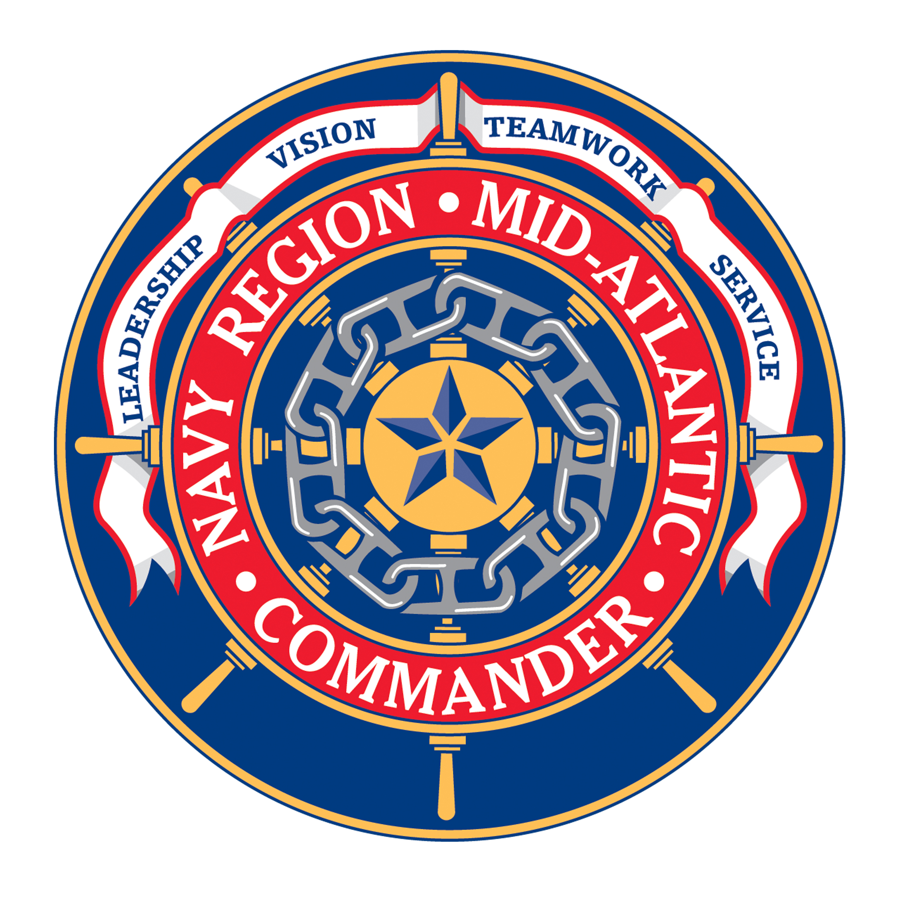 Navy Region Mid-Atlantic