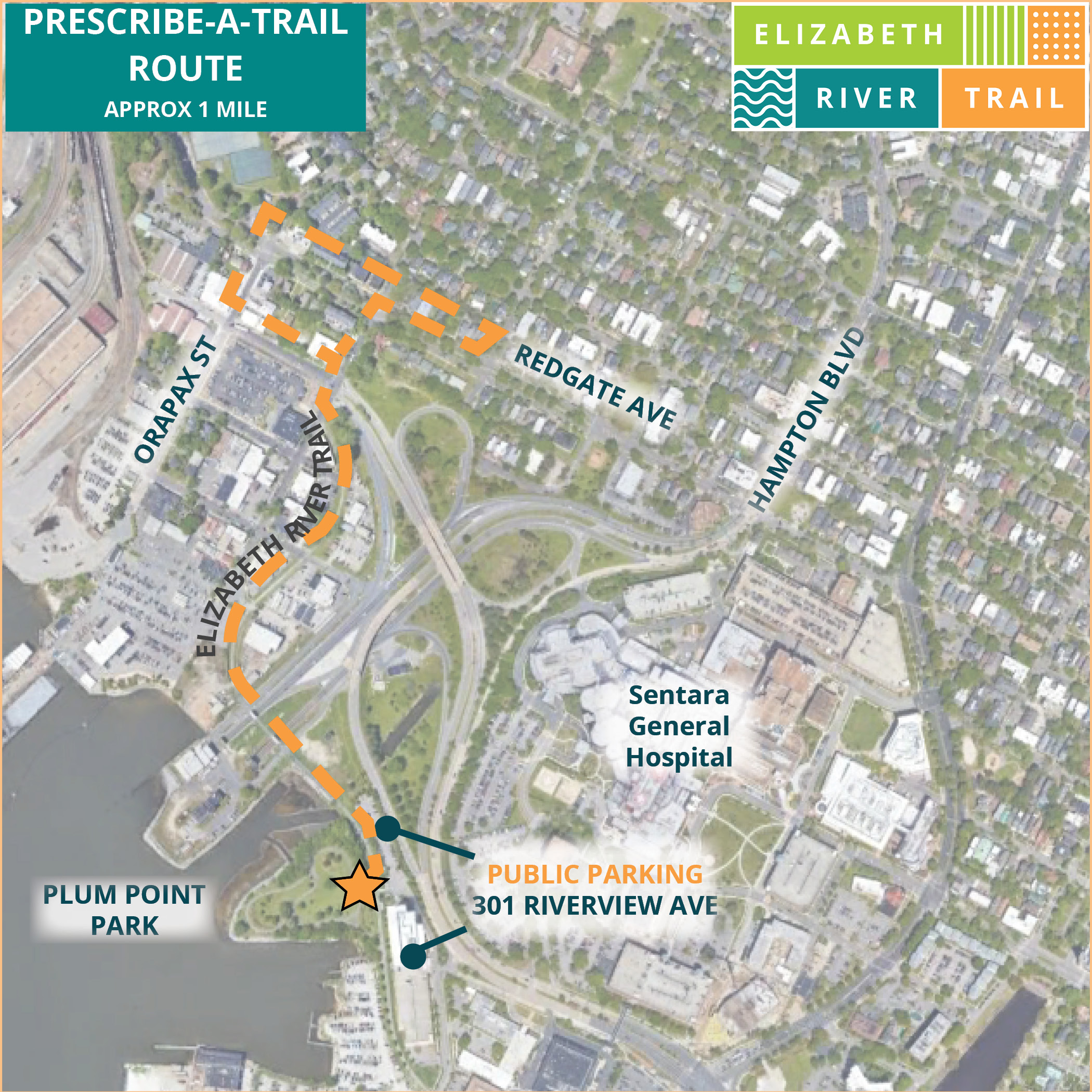 Prescribe-a-Trail Introduced Along the Elizabeth River Trail