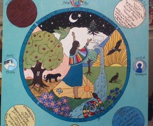 Walking Your Path on the Medicine Wheel: A Four Class Series